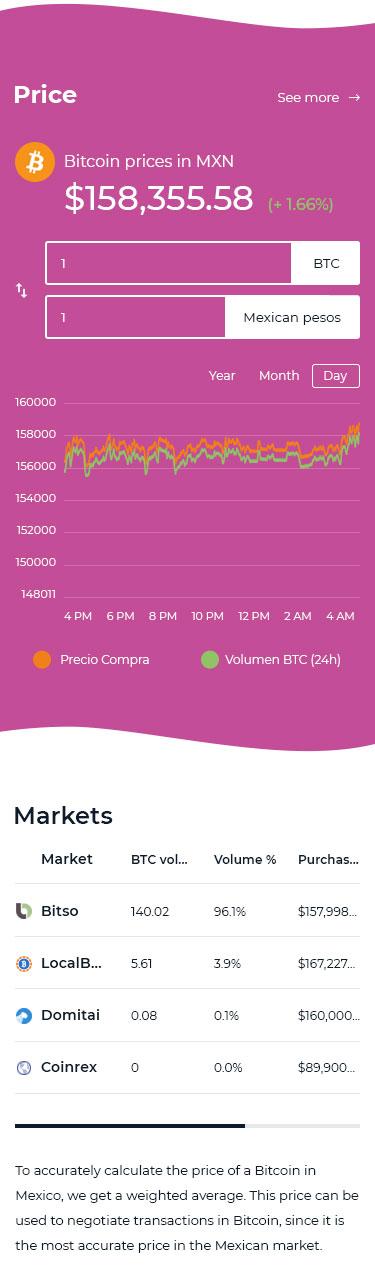 coinfloor bitcoin kaina btc kompanija katare