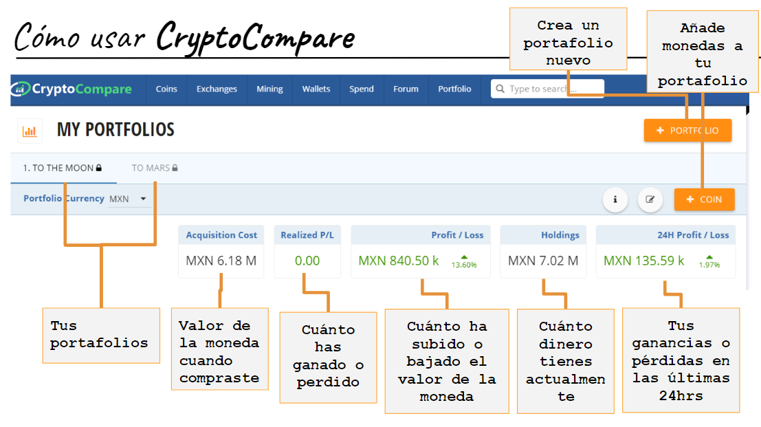 Cryptocompare-1.1