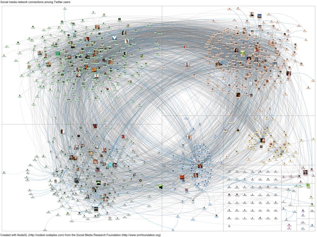 ntwrk-graph
