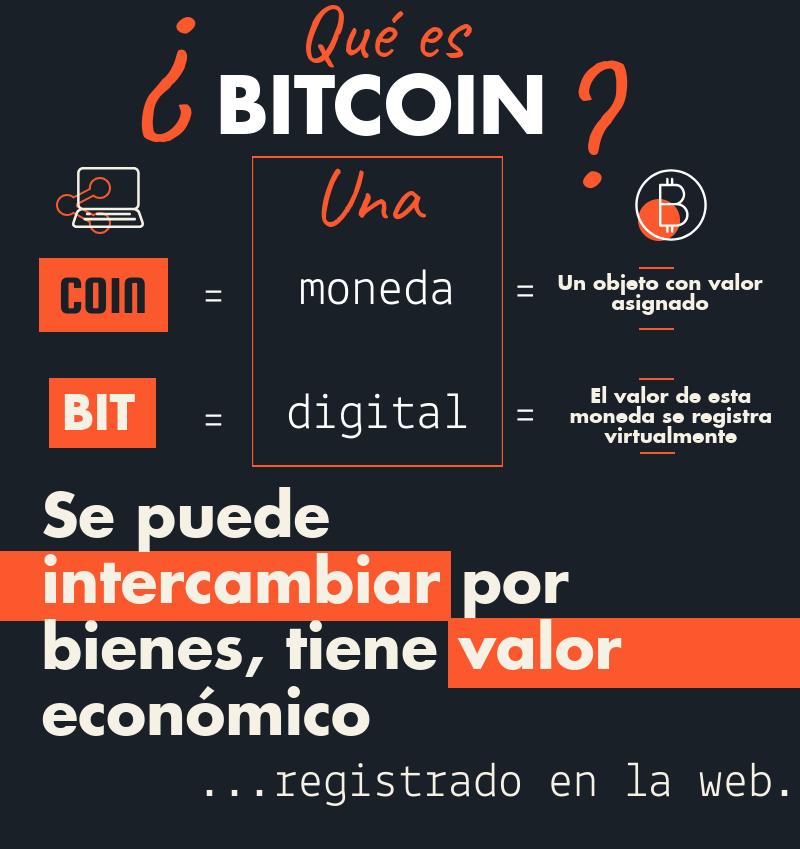 ¿Qué es Bitcoin? Un sistema electrónico de efectivo, uno-a-uno