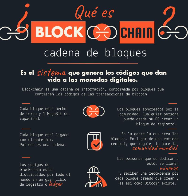 Qu--es-blockchain