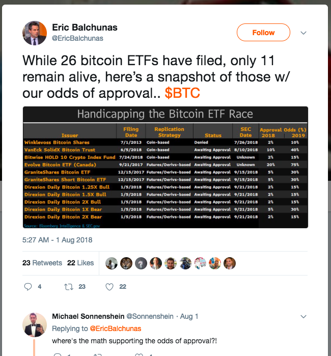 ScShot-ETF
