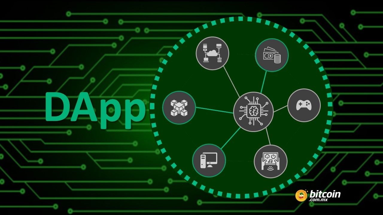 Breve guía sobre aplicaciones descentralizadas-DApp