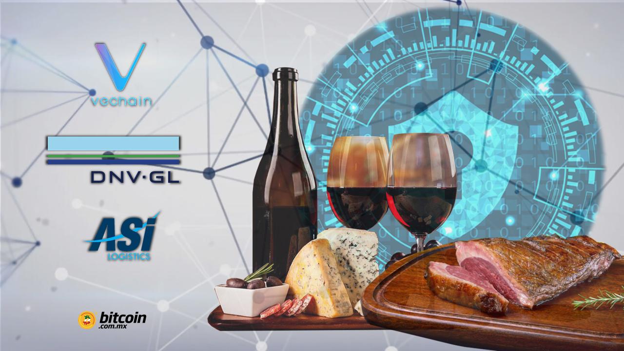 Foodgates: solución de comercio y logística basada en blockchain