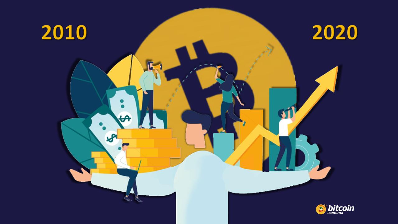 Mejor inversión de bitcoin 2020
