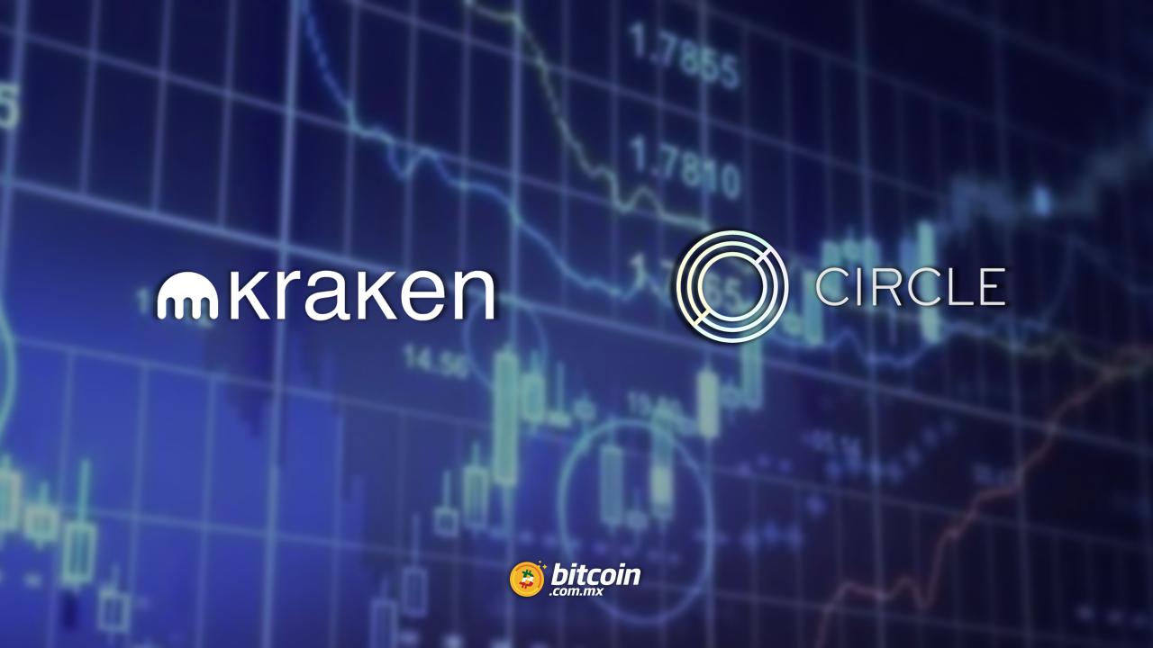 cât de profitabil este bitcoin trading