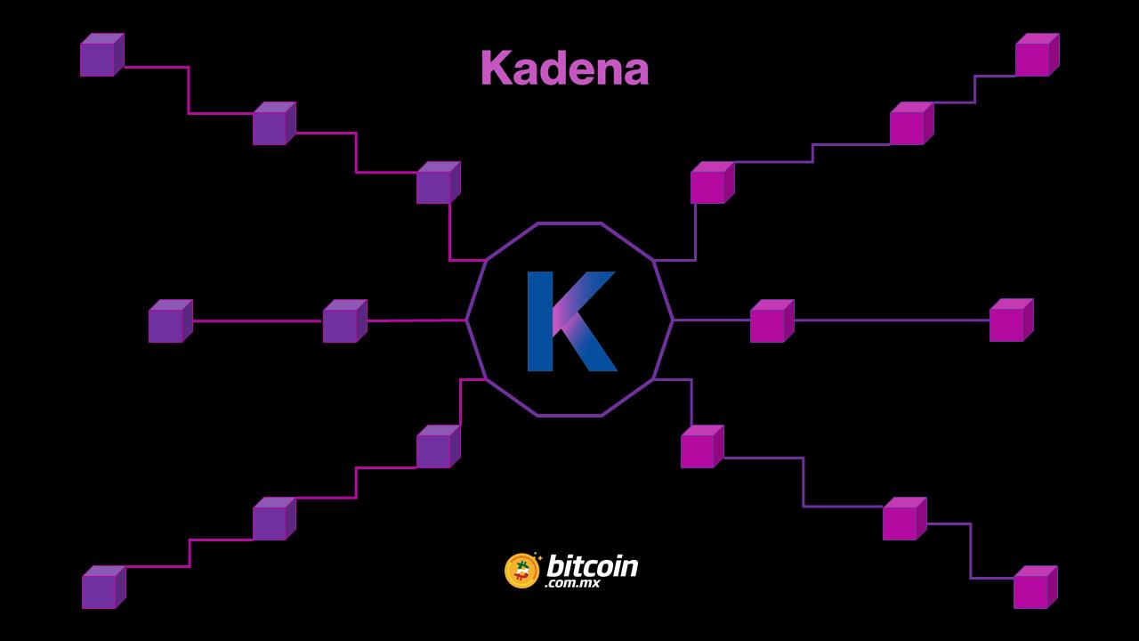 Kadena lanzó el primer blockchain híbrido