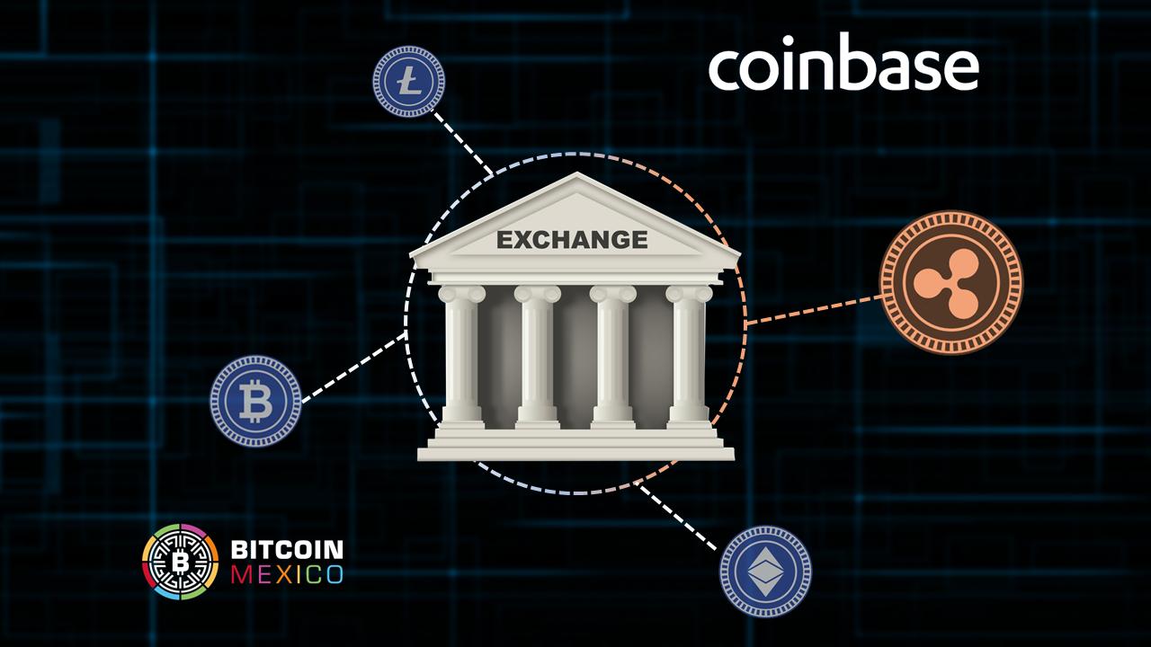 spot trading bitcoin risorse bitcoin