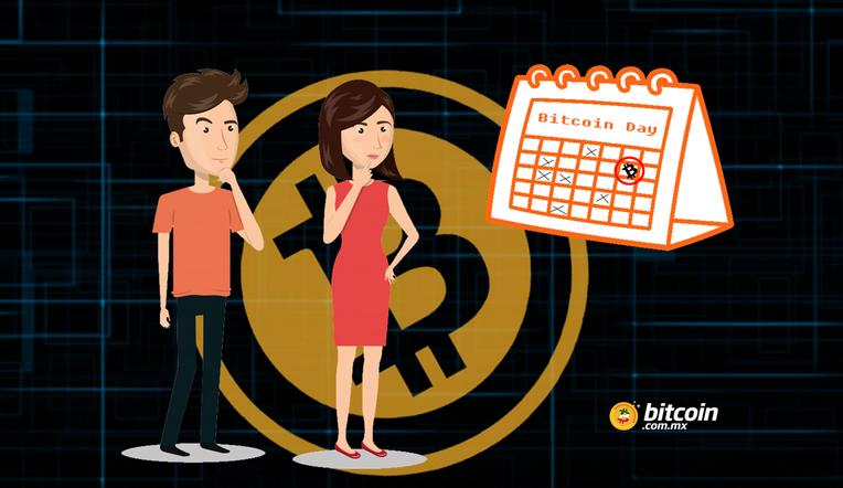 comercio de 24 horas comprar vender bitcoin cómo invertir en bitcoin sin comprarlo