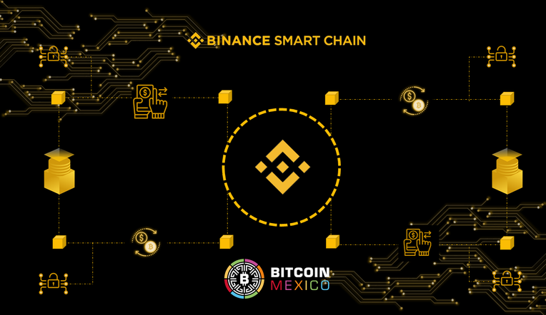 Binance Smart Chain, el proyecto DeFi de Binance